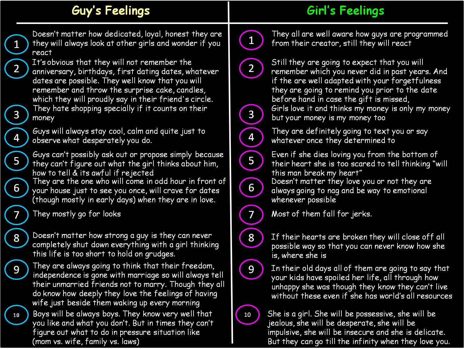 10 differences between a boy and a man